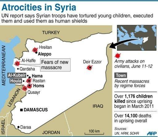 Carnage in Syria