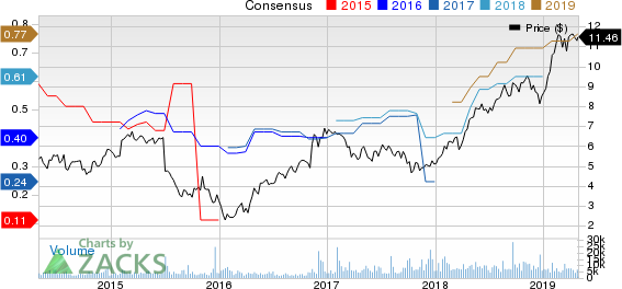 First BanCorp. Price and Consensus
