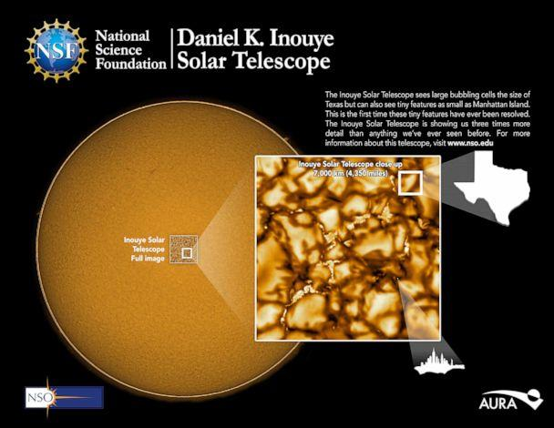 PHOTO: The NSF's Inouye Solar Telescope images show the sun in more detail than ever seen before. The telescope can image a region of the sun 36,500 km wide. (NSO/AURA/NSF)
