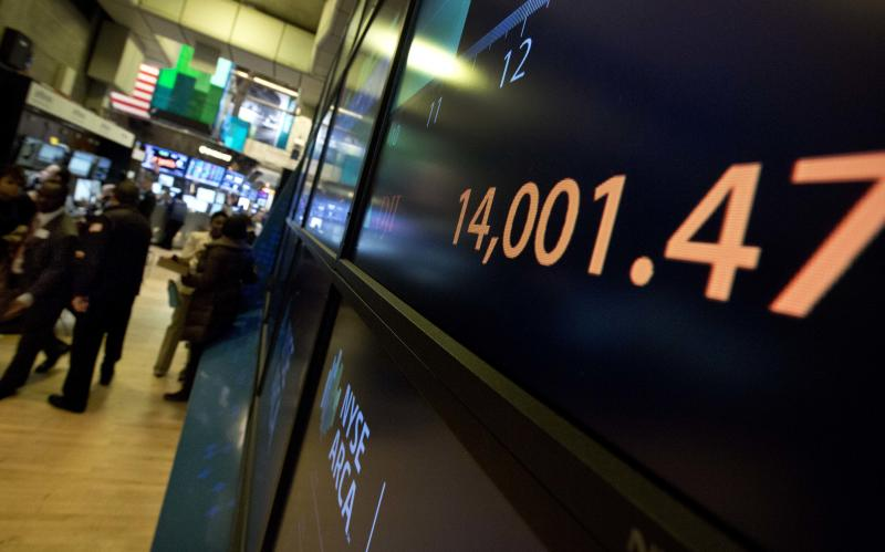 Dow ends above 14,000 for 1st time since Oct. 2007