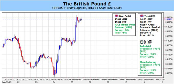 British_Pound_Breaks_Out-_BoE_Policy_Fosters_Bullish_Outlook_body_Picture_1.png, British Pound Breaks Out- BoE Policy Fosters Bullish Outlook