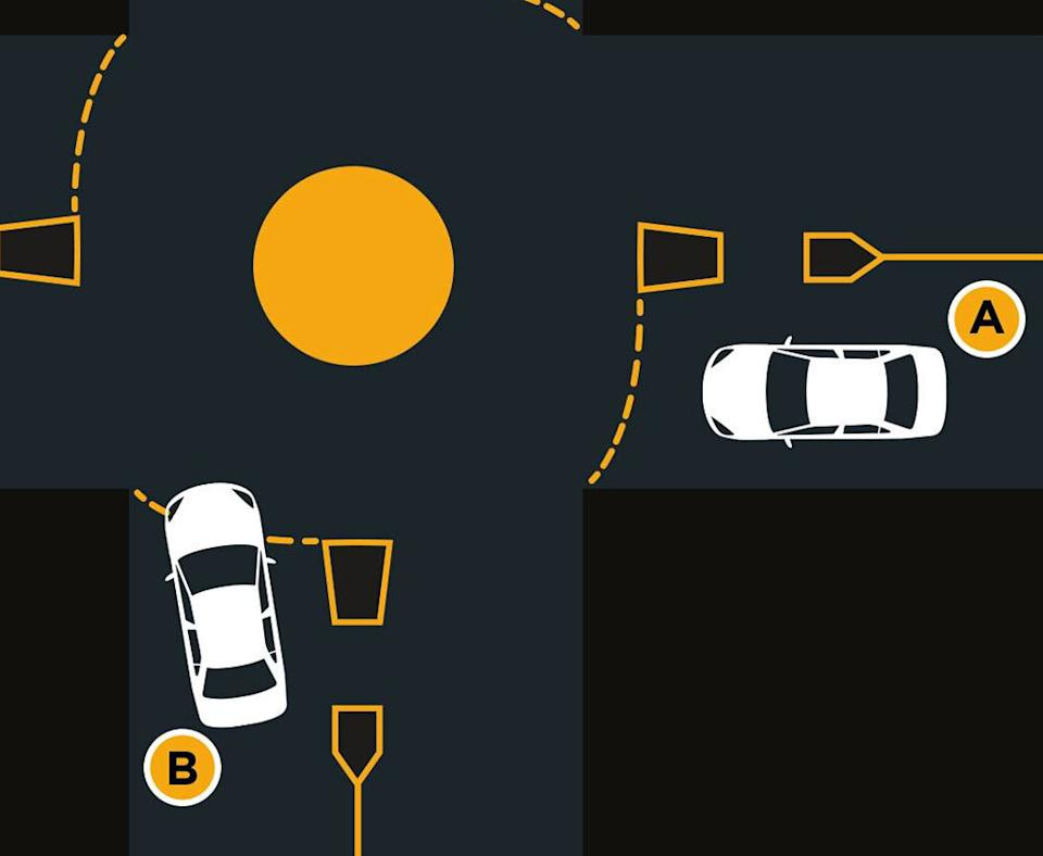 Who gives way here? Car A or Car B? Source: NSW Road Safety