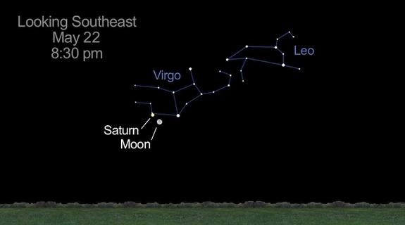 This sky map from NASA's Jet Propulsion Laboratory shows the locations of the constellations Leo and Virgo in relation to the moon and Saturn looking southeast on May 22, 2013.