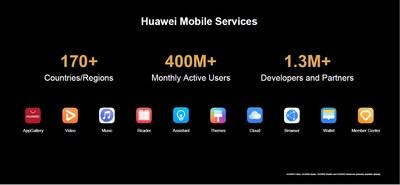 Rapid growth of HMS apps