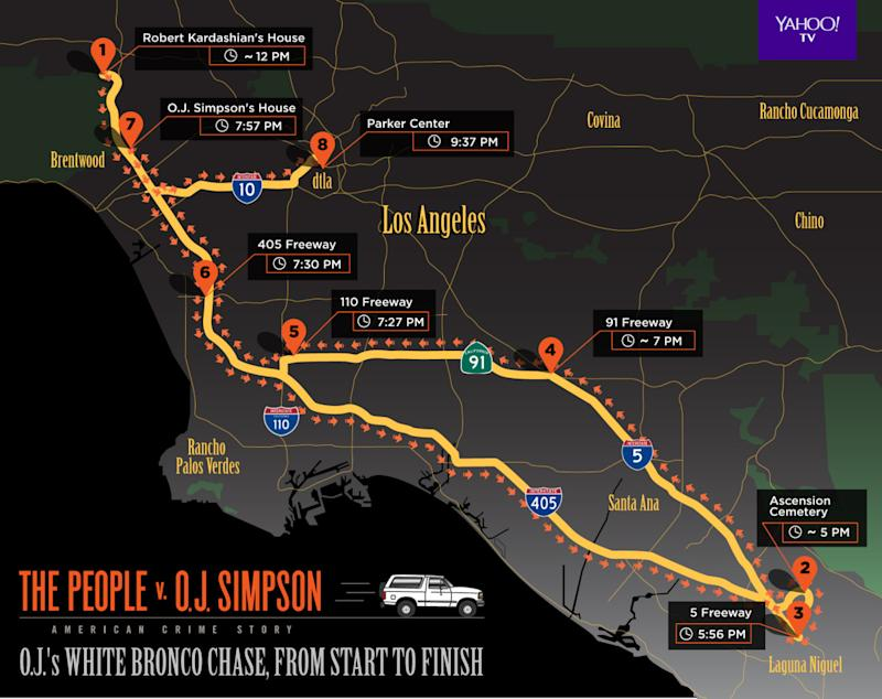 The People v. O.J. Simpson': Follow the White Bronco Chase ... on