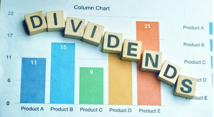 """The word """"dividends"""" in block letters"""