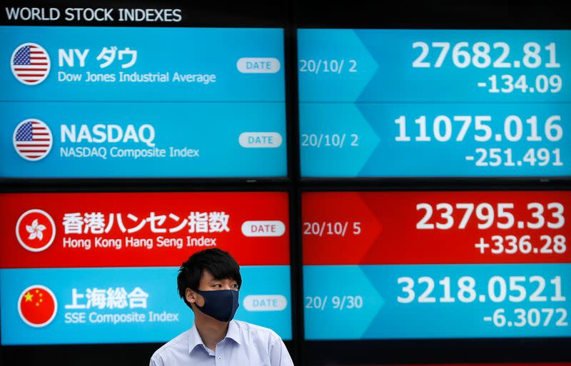 A passersby wearing a protective face mask stands in front of a screen displaying world stock indexes, amid the coronavirus disease (COVID-19) outbreak, in Tokyo