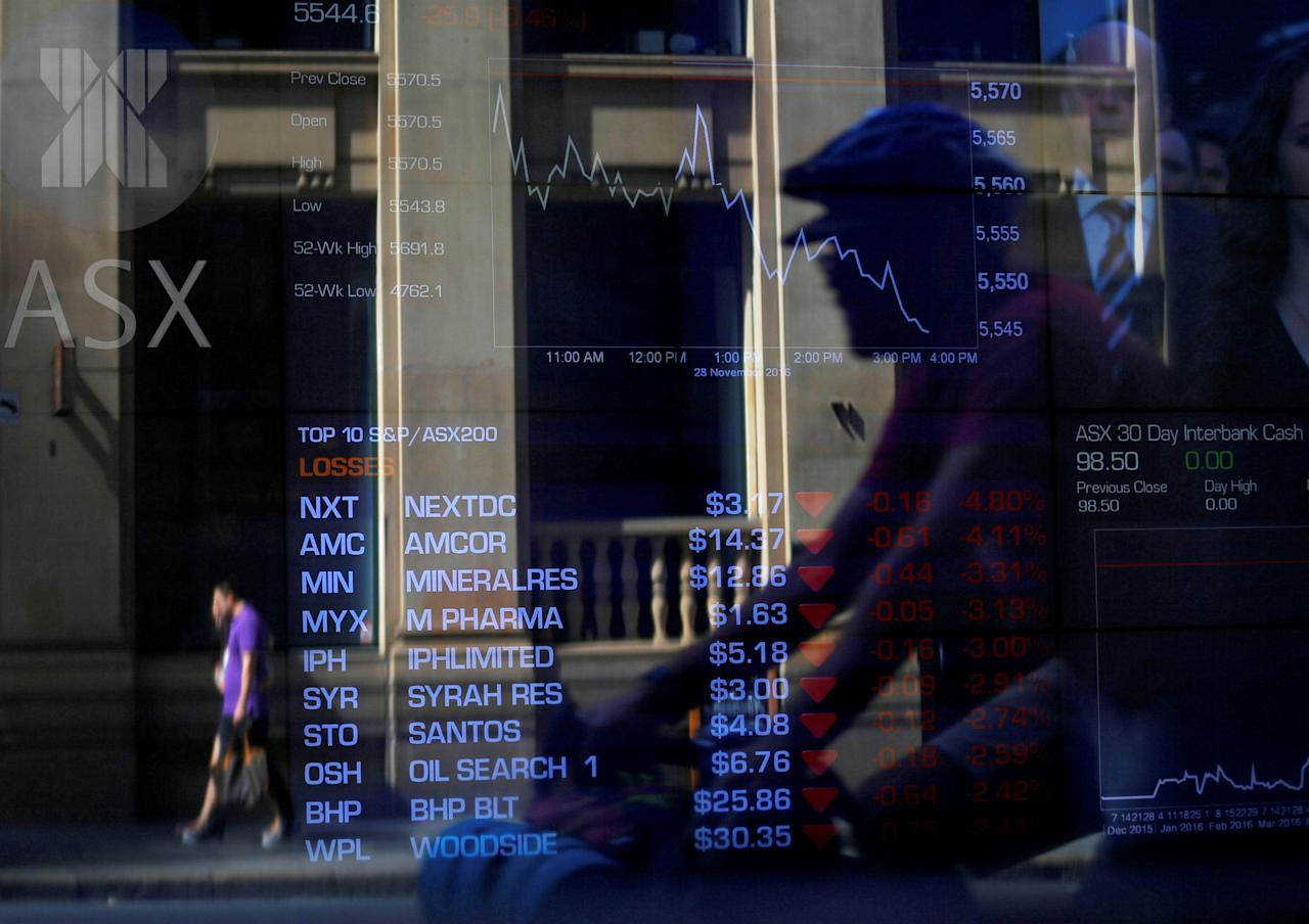 Pedestrians and a cyclist are reflected in a window displaying stock prices at the Australian Securities Exchange (ASX) in Sydney, Australia, November 28, 2016.     REUTERS/Steven Saphore   EDITORIAL USE ONLY. NO RESALES. NO ARCHIVE.