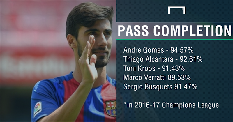 Gomes pass stats