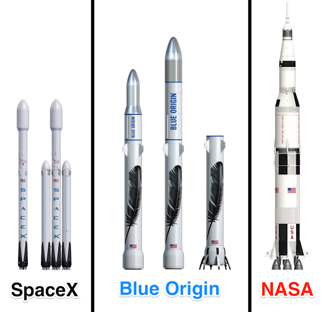 blue origin spacex nasa rockets compared