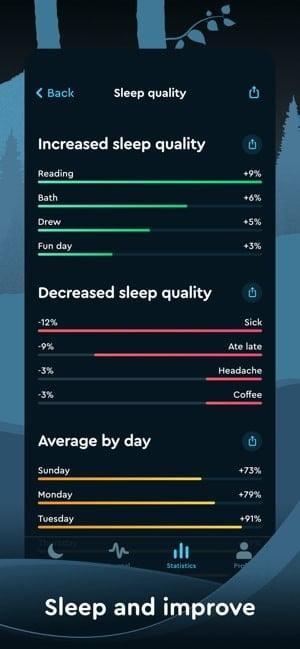 Screenshot of Sleep Cycle app showing various coloured statistics about your sleep cycle