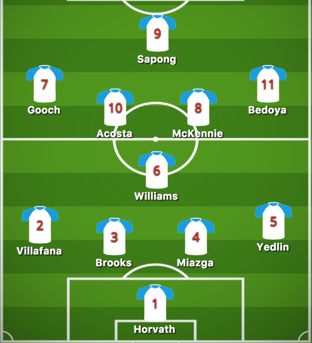 Our ideal U.S. starting 11 vs. Portugal on Tuesday. (buildlineup.com)