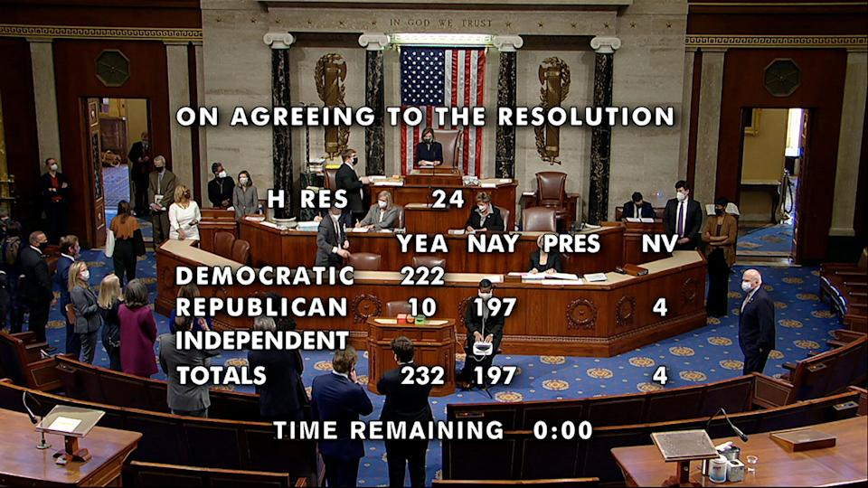 The final vote of the second impeachment of Trump. (Photo: House Television/Associated Press)