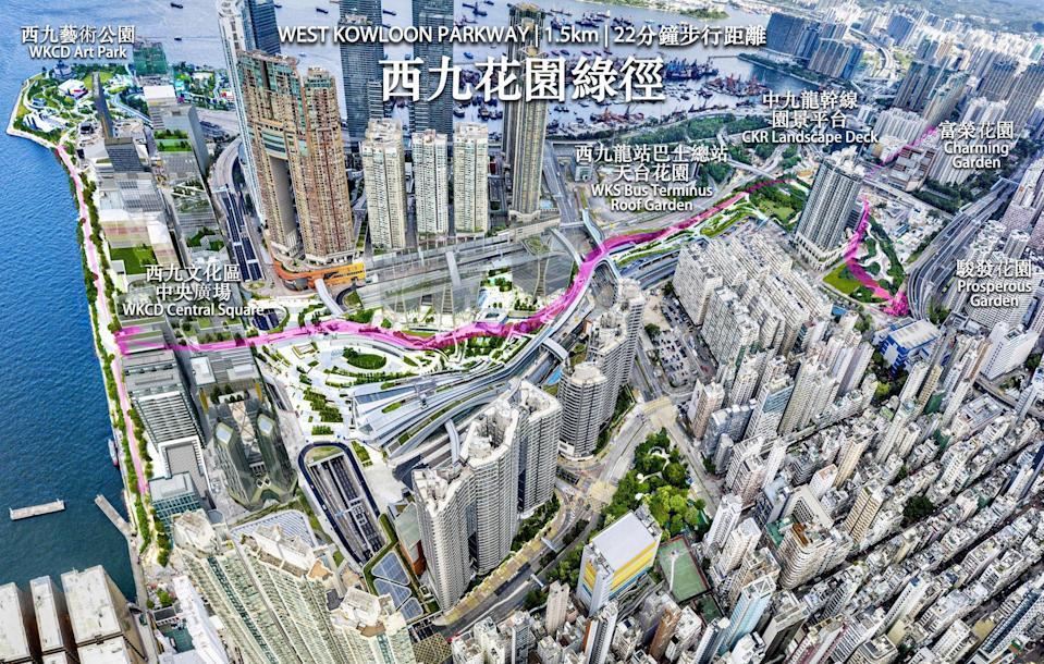 The plan submitted by SHKP in September for the HK$60 billion West Kowloon project includes a walkway connecting the West Kowloon waterfront to Tai Kok Tsui. Photo: Handout