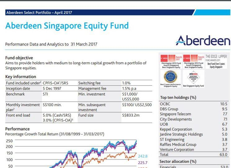 Buy term paper online equity fund (g)