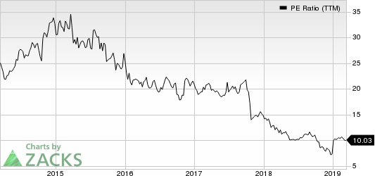 Celgene Corporation PE Ratio (TTM)