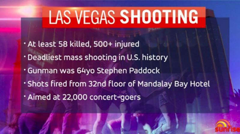 The shooter was found dead inside his hotel room. Source: 7 News