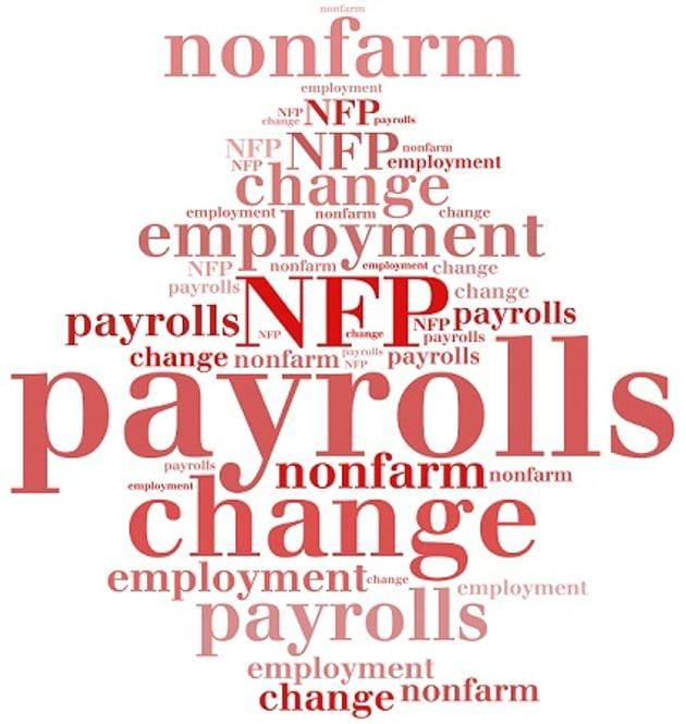 Is the Dollar in for a Surprise? Nonfarm Payrolls and Wage Growth in Focus