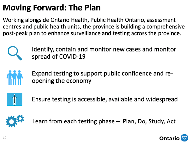 Moving forward: The plan for Ontario's testing