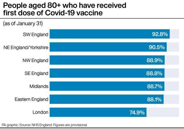 PA infographic showing people aged 80+ who have received first dose of Covid-19 vaccine