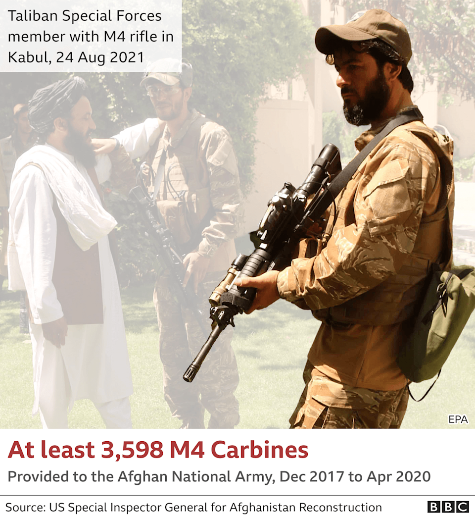 Image showing Taliban special forces with M4 Carbine