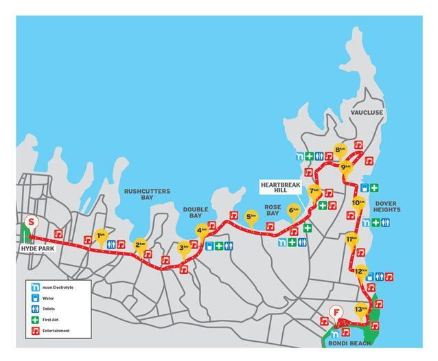 The route. Source: City2Surf