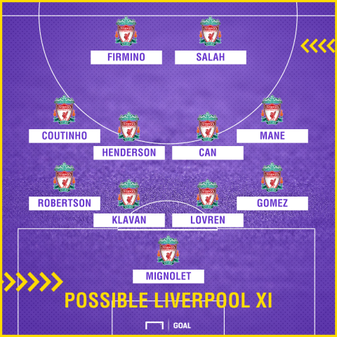GFX Liverpool Possible XI v Arsenal