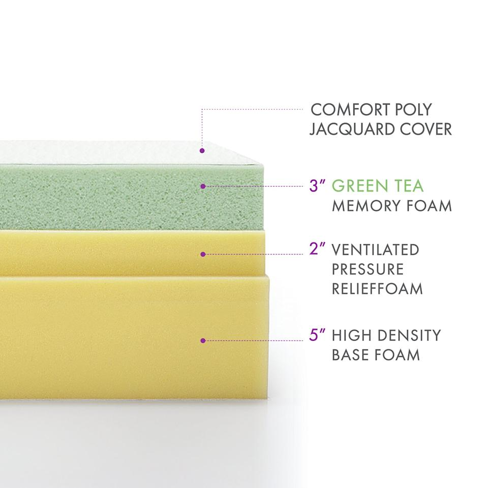 It's made with multiple layers of memory foam to support your spine and keep you cool (Photo: Wayfair)