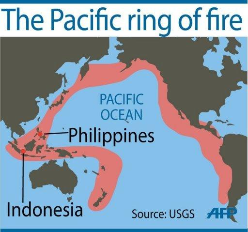 Indonesia and the Philippines lie on the Pacific ring of fire, a zone of frequent earthquakes and volcanic eruption