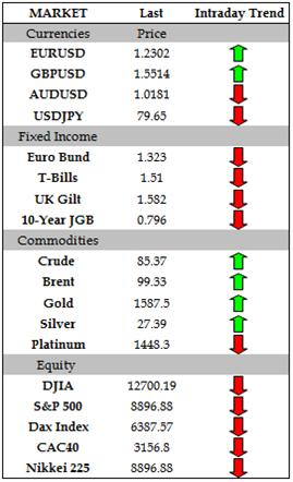 Commodity_Currencies_Weaken_as_Chinese_Data_Stokes_Concerns_body_Picture_8.png, Commodity Currencies Weaken as Chinese Data Stokes Concerns