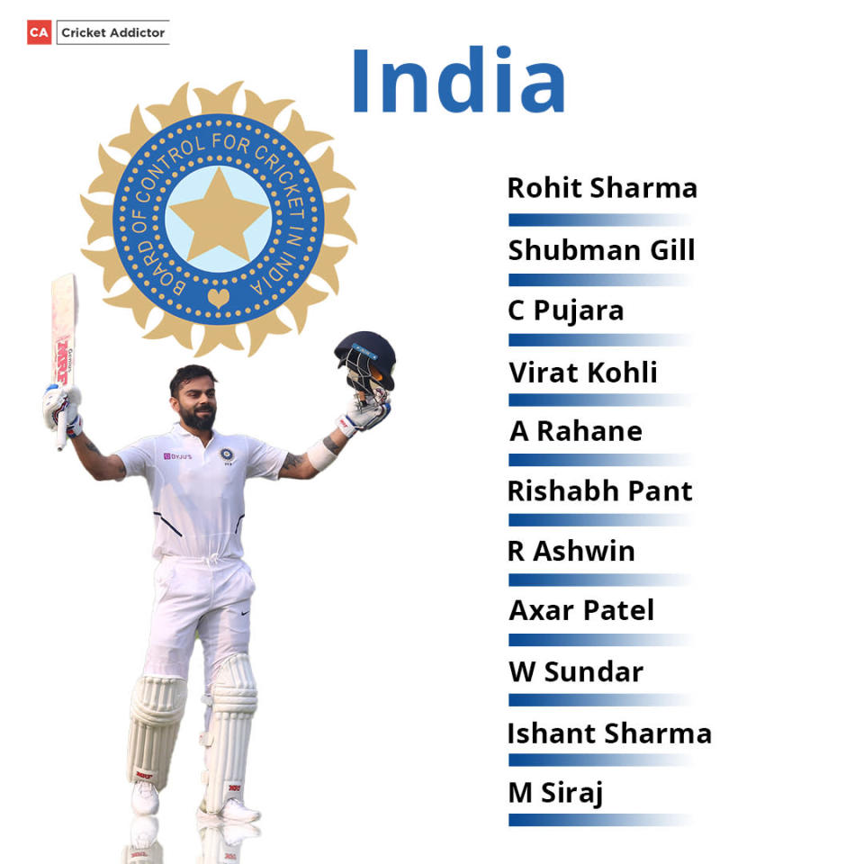 India vs England 2021, 4th Test: India's Predicted XI