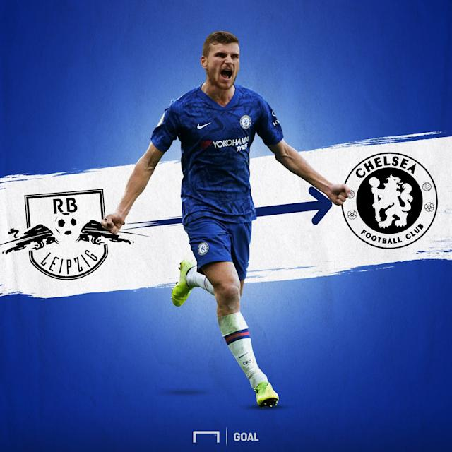 GFX Timo Werner Chelsea