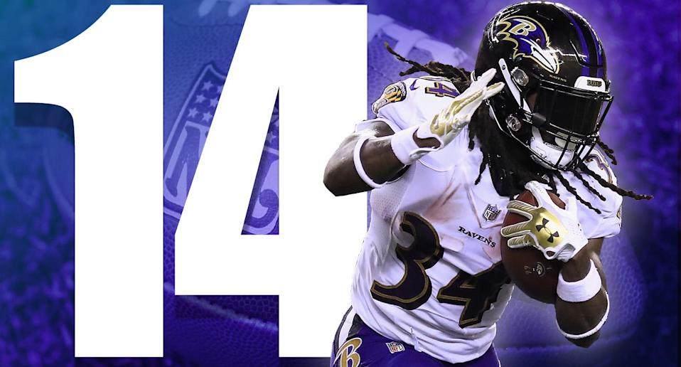 <p>Alex Collins and Javorius Allen each had 42 snaps last week, and Collins had 12 touches to Allen's 11. Collins is the far superior player, so why are the Ravens complicating this? (Alex Collins) </p>