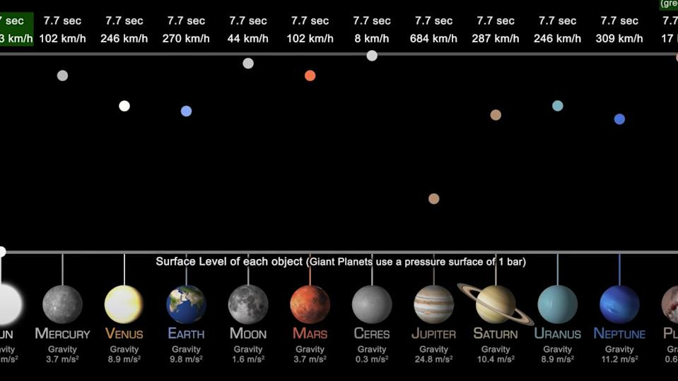 A visualization showing balls dropping to the surfaces of the solar system's planets, as well as the Sun and Pluto.