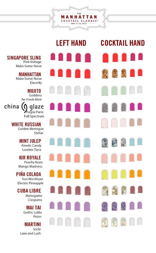 China Glaze Cocktail Manicure