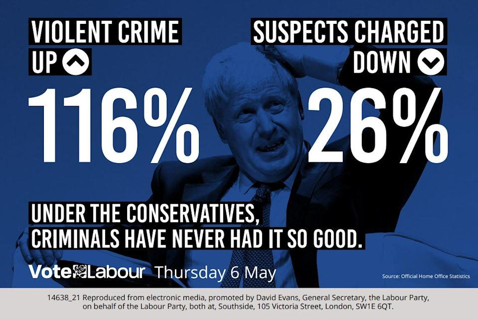 Labour poster