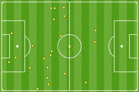 <span>Paolo Guerrero's first half touches against France</span>