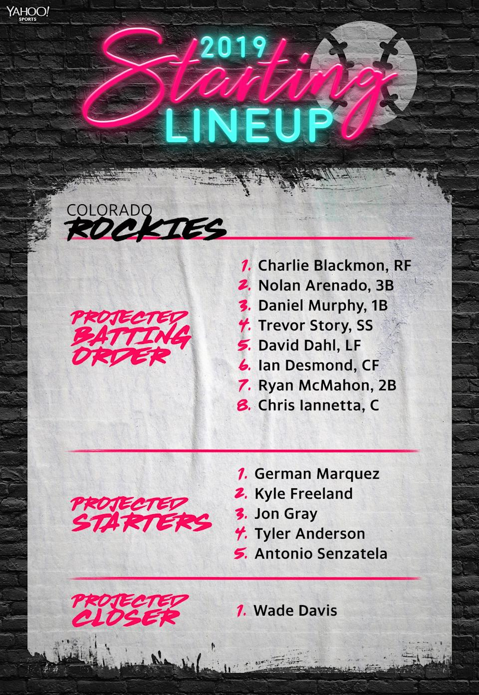 The projected Colorado Rockies lineup for 2019. (Yahoo Sports)