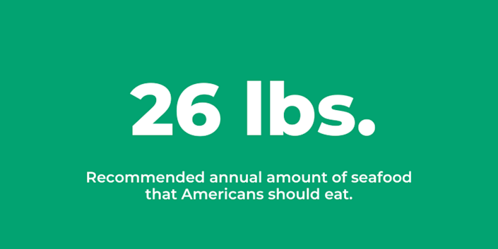 26 lbs. - Recommended annual amount of seafood that Americans should eat