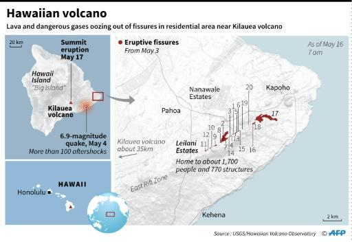 Graphic on the volcanic eruption of Kilauea in Hawaii