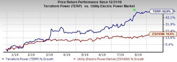 Solid Renewable Energy Stocks Worth Watching in September