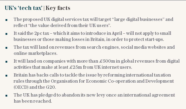 UK's 'tech tax' | Key facts