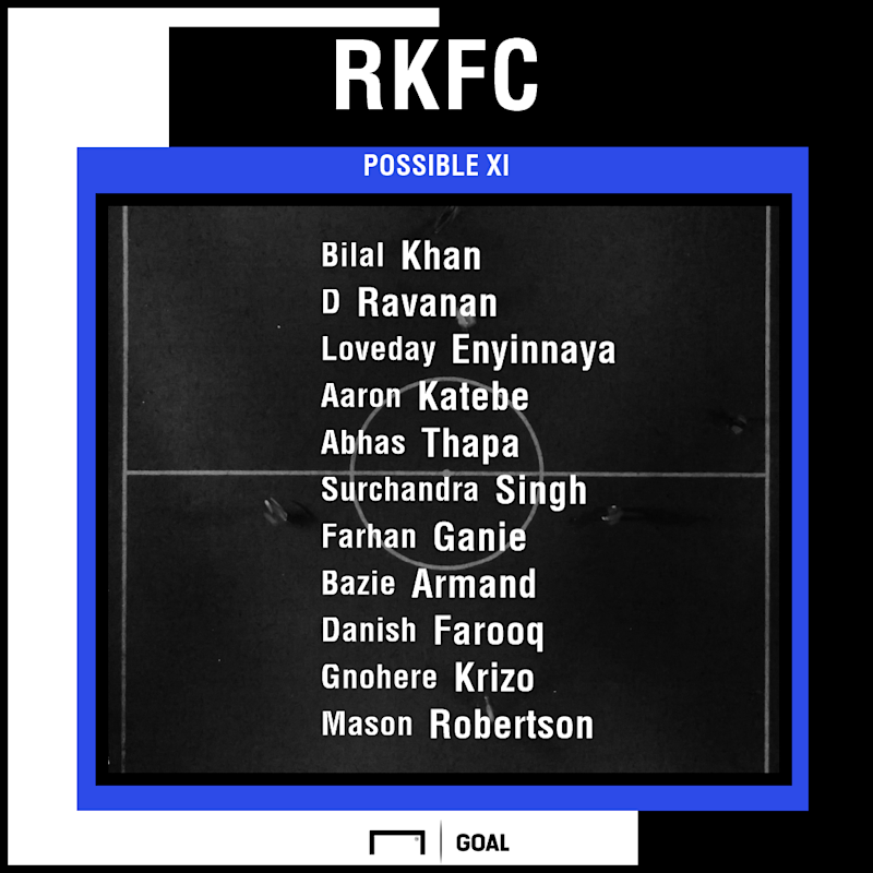 Real Kashmir FC possible XI