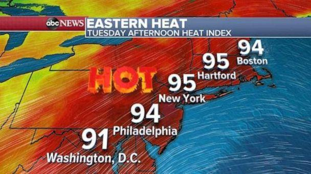 PHOTO: Highs along the East Coast on Tuesday are forecast in the mid-90s. (ABC News)