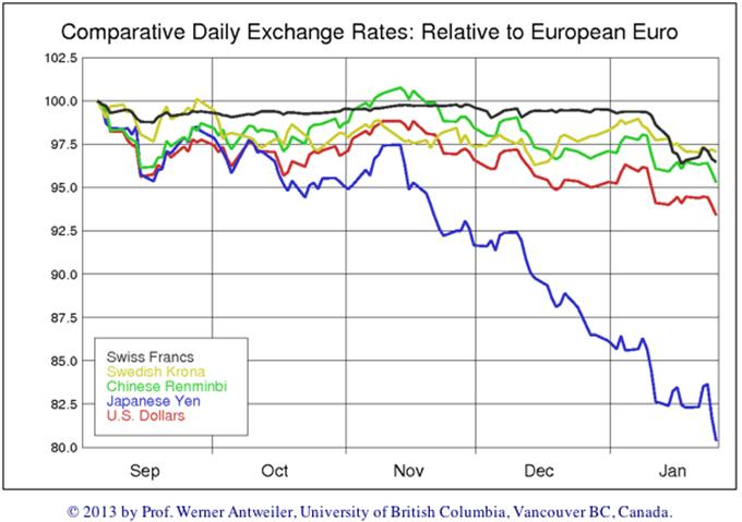 "Guest_Commentary_Trade_Balance_Threatens_European_Miracle_body_Picture_1.png, Guest Commentary: Trade Balance Threatens ""European Miracle"""