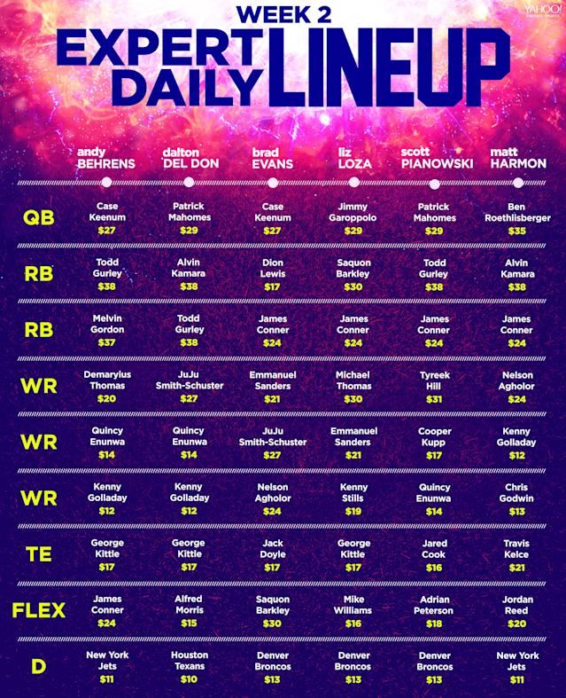 Week 2 Yahoo Experts DFS lineup