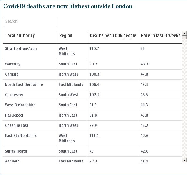 Deaths per local authority