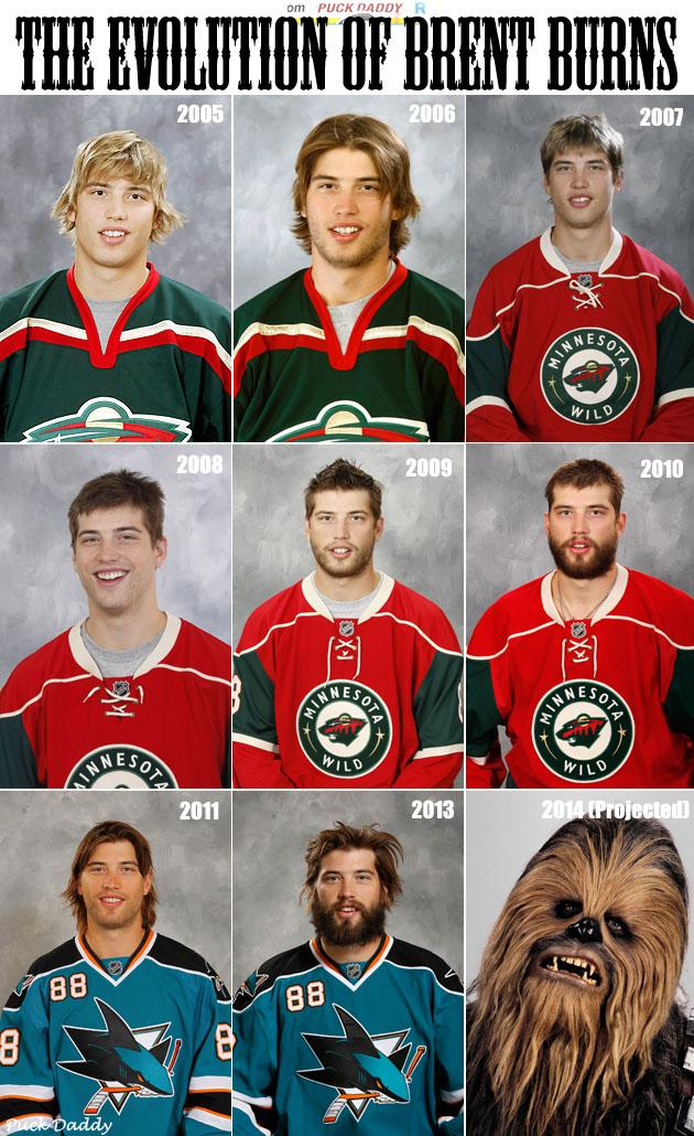 Image result for brent burns evolution
