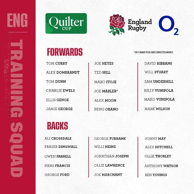 England Rugby - England Rugby