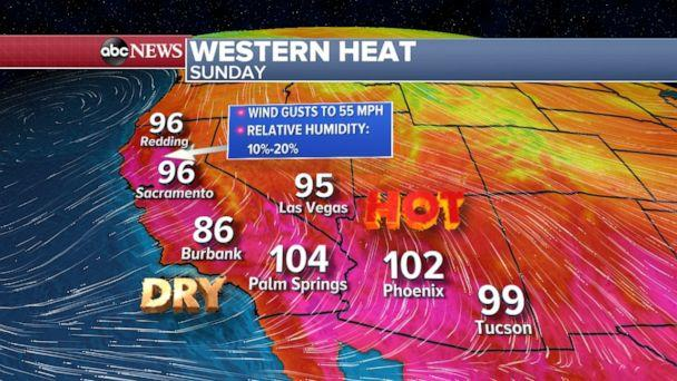 PHOTO: Temperatures today will be in the 90s across interior California and near 100 in parts of Southern California and temperatures should continue to rise across the region over the next several days. (ABC News)